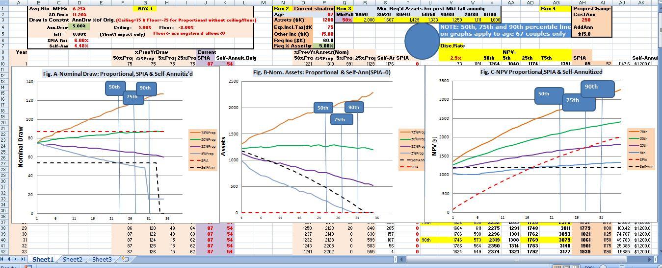 Annuitypension Vs Lump Sum Part 4 Monte Carlo Simulation To
