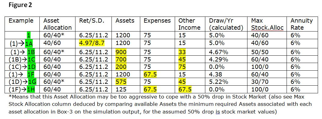 annuity pension vs lump sum part 4 monte carlo simulation to explore retirement income trade. Black Bedroom Furniture Sets. Home Design Ideas
