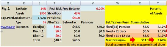 Stocks in retirement? Asset allocation considerations in retirement